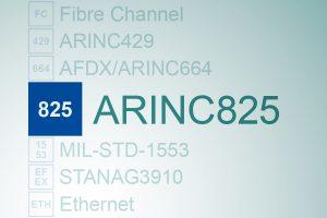 PBA.pro-ARINC825