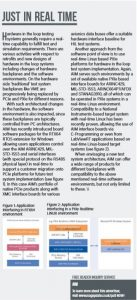 Just in real time - AIM-article in Aerospace Testing International Magazine, Dec 2019 Issue